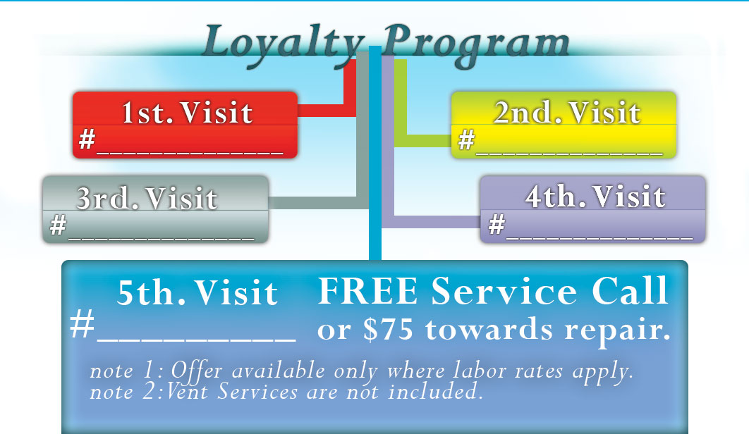 House Appliance Repairs Loyalty Program
